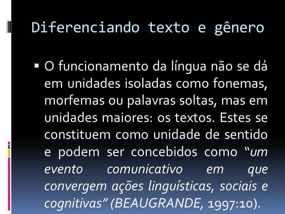 Diferenciando texto e gênero O funcionamento da língua não se dá em unidades isoladas como fonemas, morfemas ou palavras soltas, mas em unidades maior