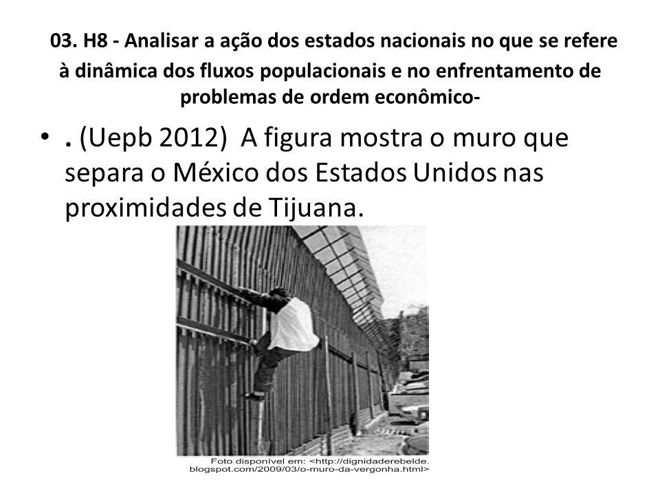 03. H8 - Analisar a ação dos estados nacionais no que se refere à dinâmica dos fluxos populacionais e no enfrentamento de problemas de ordem econômico