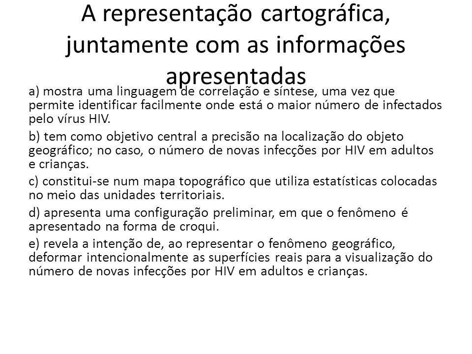 A representação cartográfica, juntamente com as informações apresentadas a) mostra uma linguagem de correlação e síntese, uma vez que permite identificar facilmente onde está o maior número de infectados pelo vírus HIV.