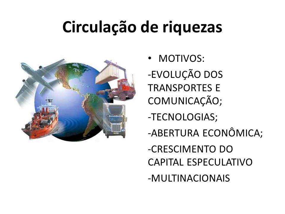 Circulação de riquezas MOTIVOS: -EVOLUÇÃO DOS TRANSPORTES E COMUNICAÇÃO; -TECNOLOGIAS; -ABERTURA ECONÔMICA; -CRESCIMENTO DO CAPITAL ESPECULATIVO -MULTINACIONAIS