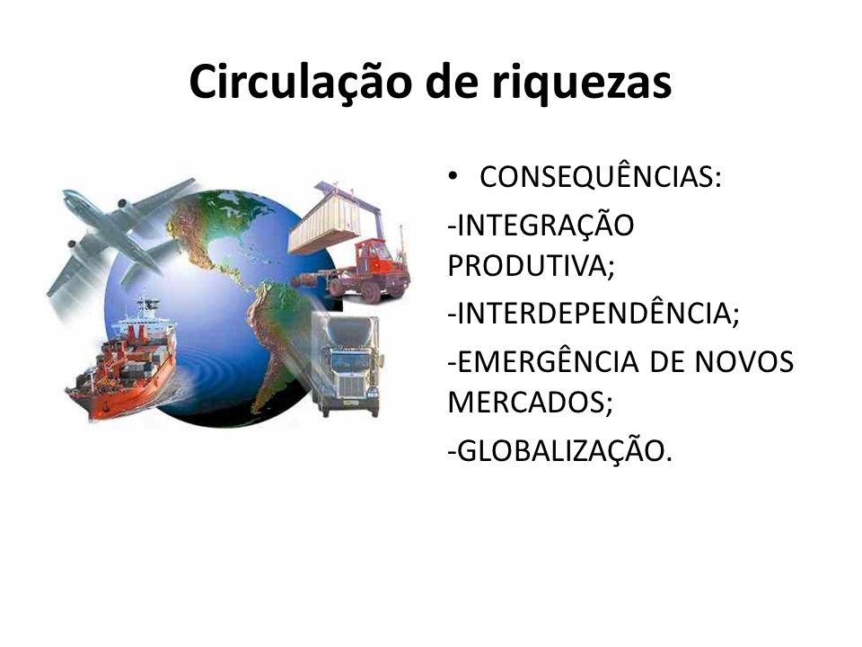 Circulação de riquezas CONSEQUÊNCIAS: -INTEGRAÇÃO PRODUTIVA; -INTERDEPENDÊNCIA; -EMERGÊNCIA DE NOVOS MERCADOS; -GLOBALIZAÇÃO.