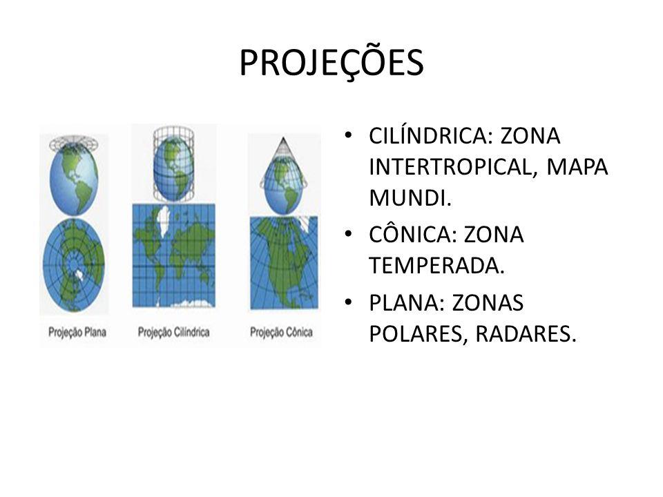 PROJEÇÕES CILÍNDRICA: ZONA INTERTROPICAL, MAPA MUNDI. CÔNICA: ZONA TEMPERADA. PLANA: ZONAS POLARES, RADARES.