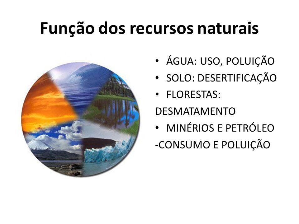 Função dos recursos naturais ÁGUA: USO, POLUIÇÃO SOLO: DESERTIFICAÇÃO FLORESTAS: DESMATAMENTO MINÉRIOS E PETRÓLEO -CONSUMO E POLUIÇÃO