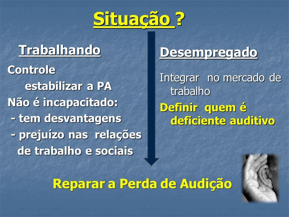 Situação ? Trabalhando Controle estabilizar a PA estabilizar a PA Não é incapacitado: - tem desvantagens - tem desvantagens - prejuízo nas relações -