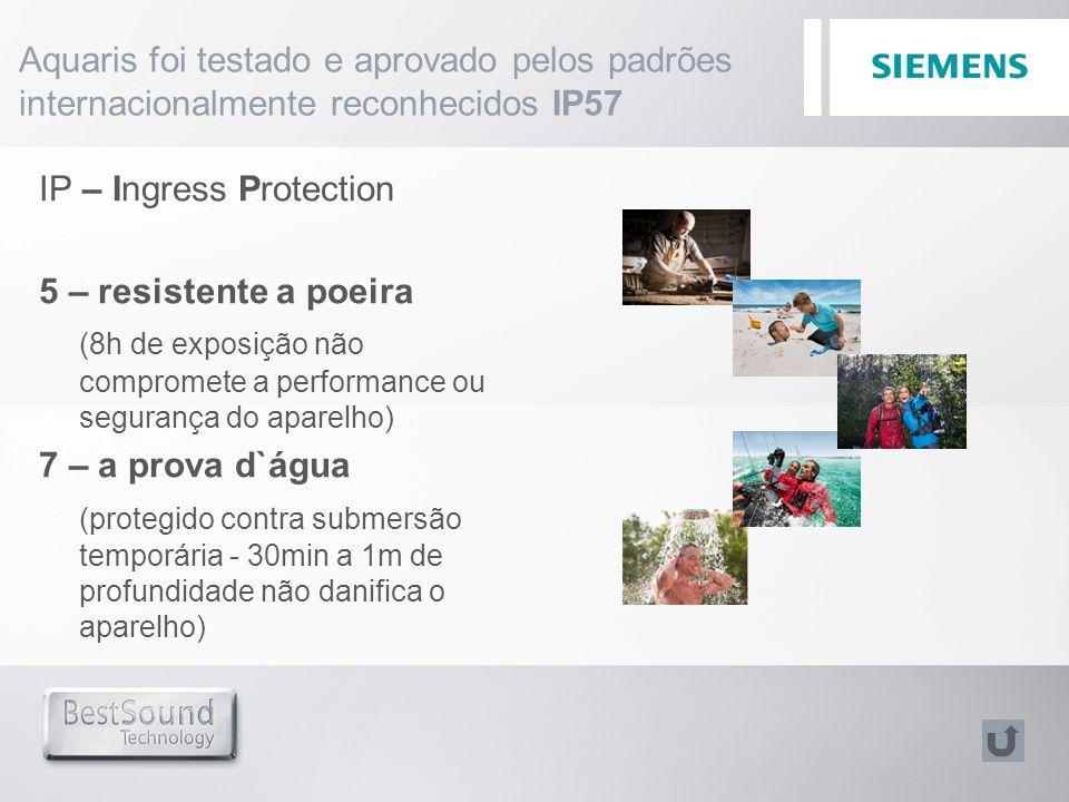 Aquaris foi testado e aprovado pelos padrões internacionalmente reconhecidos IP57 IP – Ingress Protection 5 – resistente a poeira (8h de exposição não