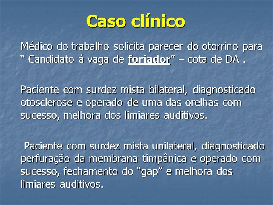 Caso clínico Médico do trabalho solicita parecer do otorrino para Candidato á vaga de forjador – cota de DA. Paciente com surdez mista bilateral, diag