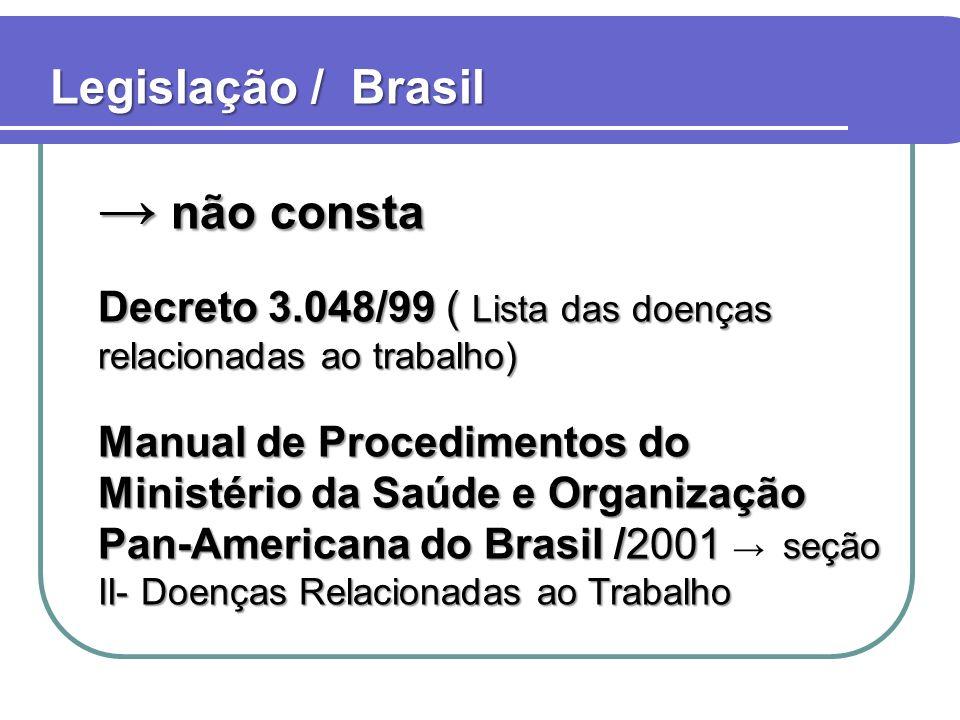 Legislação / Brasil não consta não consta Decreto 3.048/99 ( Lista das doenças relacionadas ao trabalho) Manual de Procedimentos do Ministério da Saúde e Organização Pan-Americana do Brasil /2001 seção II- Doenças Relacionadas ao Trabalho