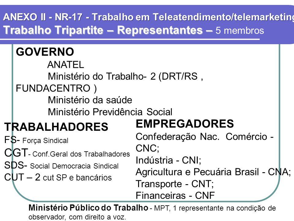 ANEXO II - NR-17 - Trabalho em Teleatendimento/telemarketing Trabalho Tripartite – Representantes – ANEXO II - NR-17 - Trabalho em Teleatendimento/tel
