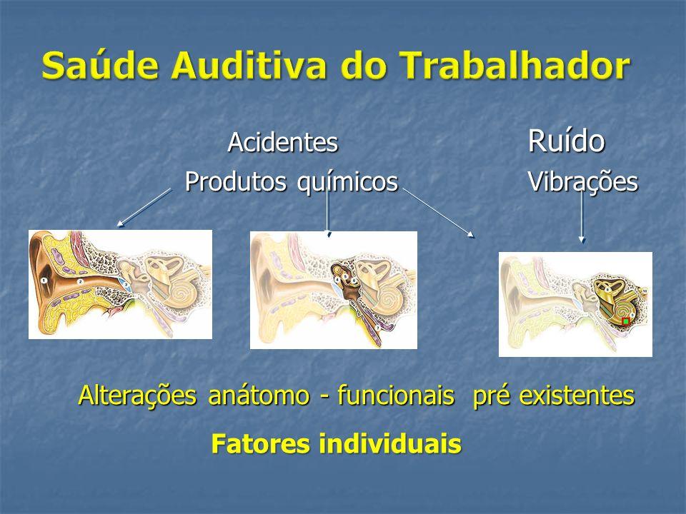 Exostoses do conduto auditivo externo Deformidades congênitas do c.a.e.