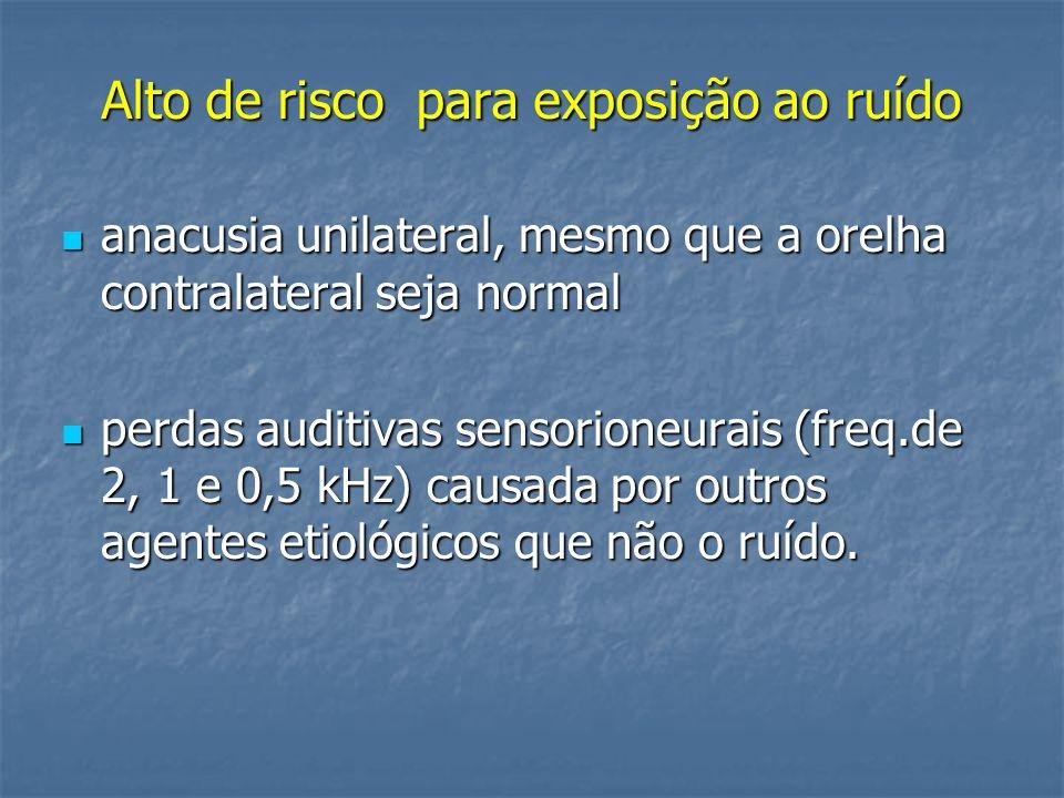anacusia unilateral, mesmo que a orelha contralateral seja normal anacusia unilateral, mesmo que a orelha contralateral seja normal perdas auditivas sensorioneurais (freq.de 2, 1 e 0,5 kHz) causada por outros agentes etiológicos que não o ruído.