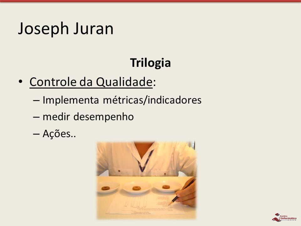 Joseph Juran Trilogia Controle da Qualidade: – Implementa métricas/indicadores – medir desempenho – Ações..