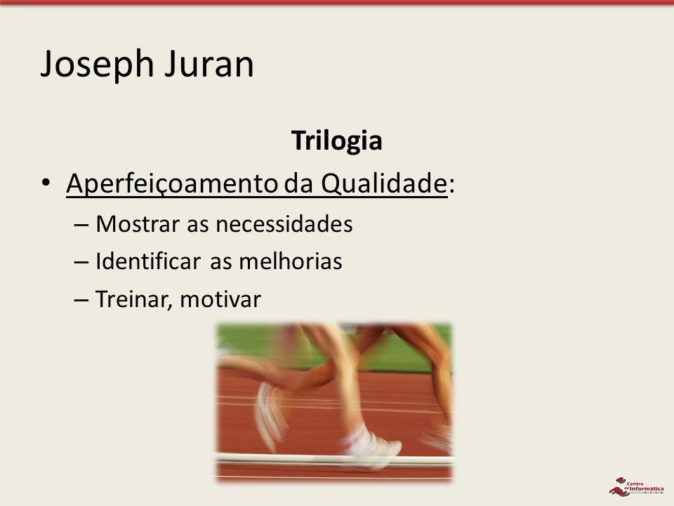 Joseph Juran Trilogia Aperfeiçoamento da Qualidade: – Mostrar as necessidades – Identificar as melhorias – Treinar, motivar