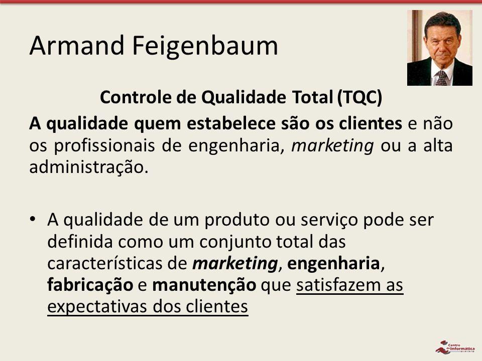 Armand Feigenbaum Controle de Qualidade Total (TQC) A qualidade quem estabelece são os clientes e não os profissionais de engenharia, marketing ou a a