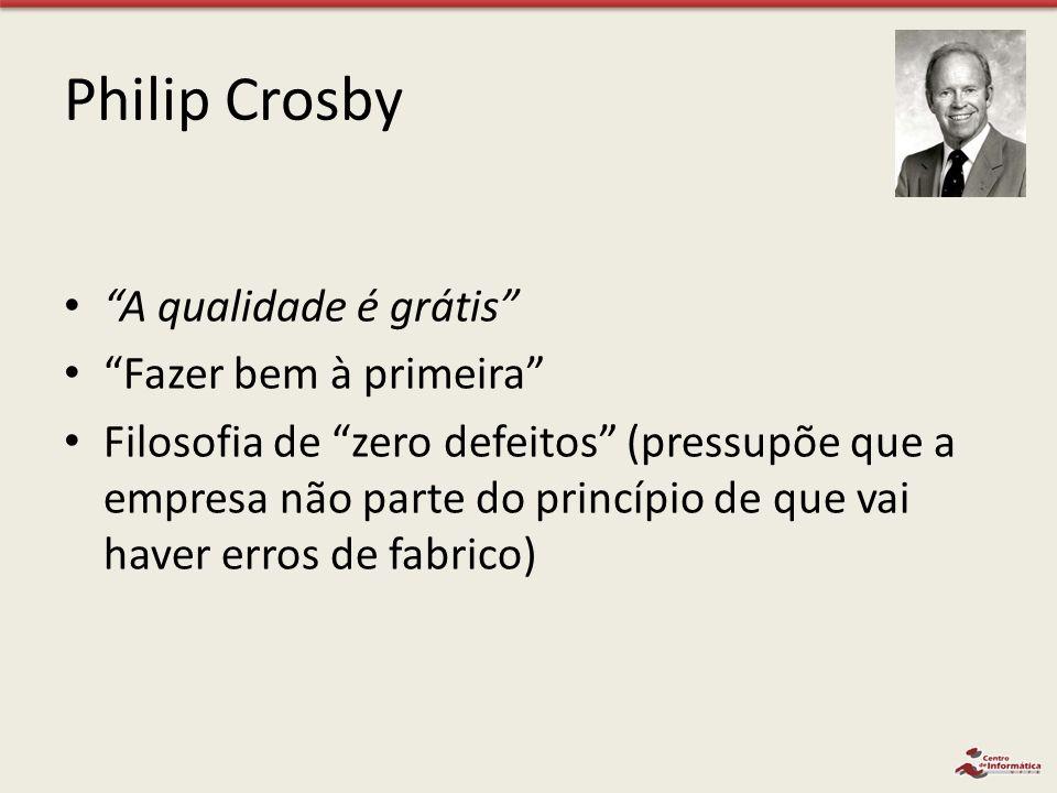 Philip Crosby A qualidade é grátis Fazer bem à primeira Filosofia de zero defeitos (pressupõe que a empresa não parte do princípio de que vai haver er