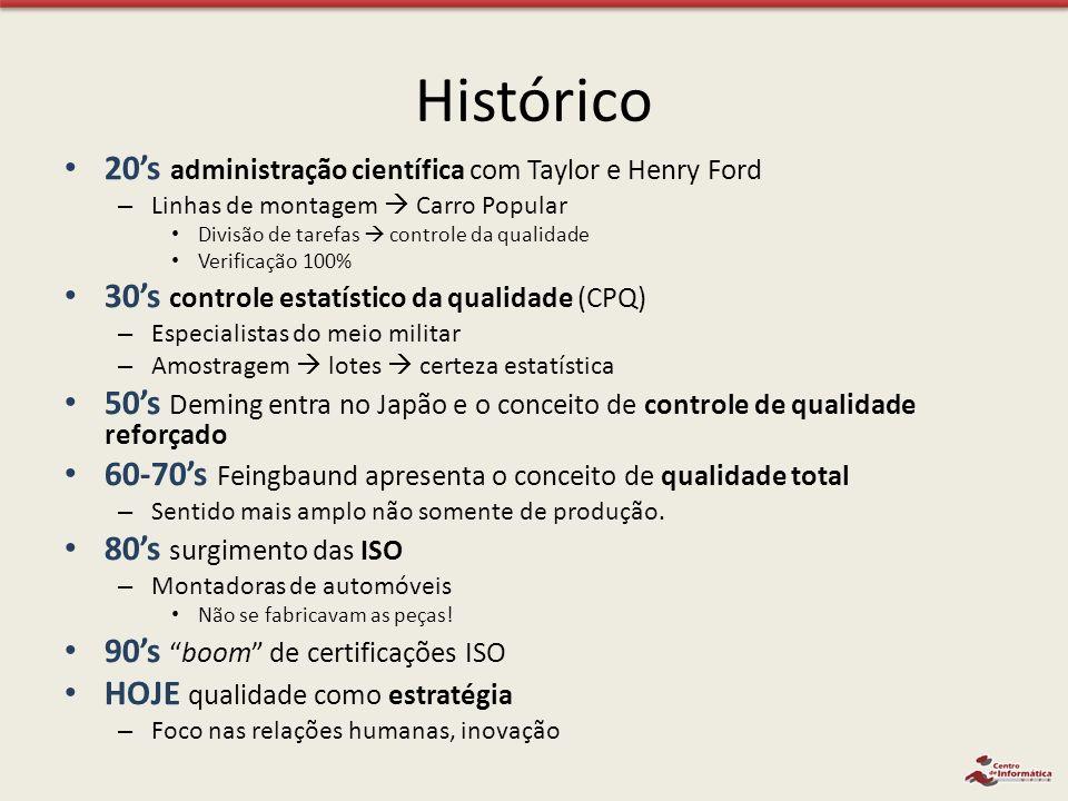 Histórico 20s administração científica com Taylor e Henry Ford – Linhas de montagem Carro Popular Divisão de tarefas controle da qualidade Verificação