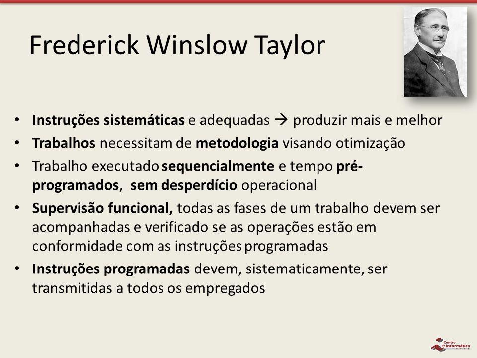 Frederick Winslow Taylor Instruções sistemáticas e adequadas produzir mais e melhor Trabalhos necessitam de metodologia visando otimização Trabalho ex
