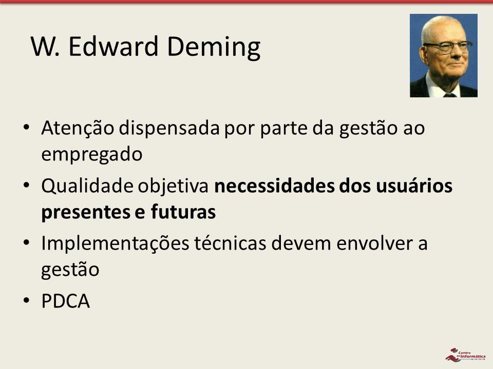 W. Edward Deming Atenção dispensada por parte da gestão ao empregado Qualidade objetiva necessidades dos usuários presentes e futuras Implementações t