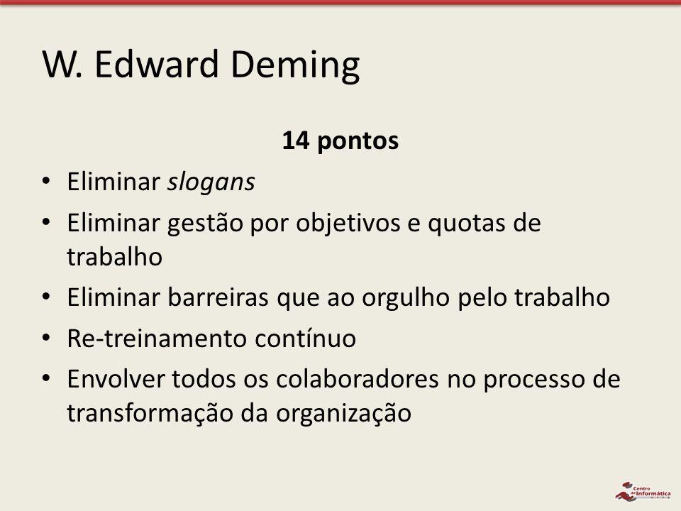 W. Edward Deming 14 pontos Eliminar slogans Eliminar gestão por objetivos e quotas de trabalho Eliminar barreiras que ao orgulho pelo trabalho Re-trei