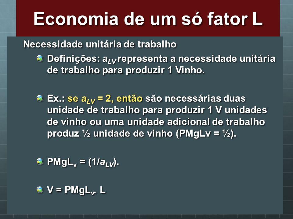 Necessidade unitária de trabalho Definições: a LV representa a necessidade unitária de trabalho para produzir 1 Vinho. Ex.: se a LV = 2, então são nec