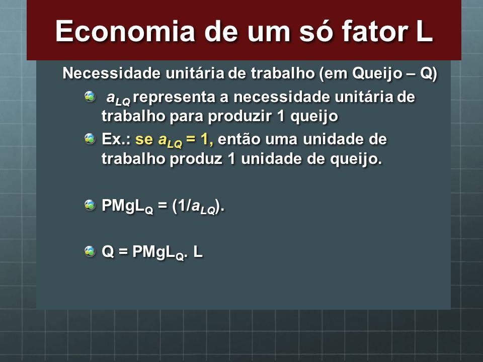 Necessidade unitária de trabalho (em Queijo – Q) a LQ representa a necessidade unitária de trabalho para produzir 1 queijo a LQ representa a necessida
