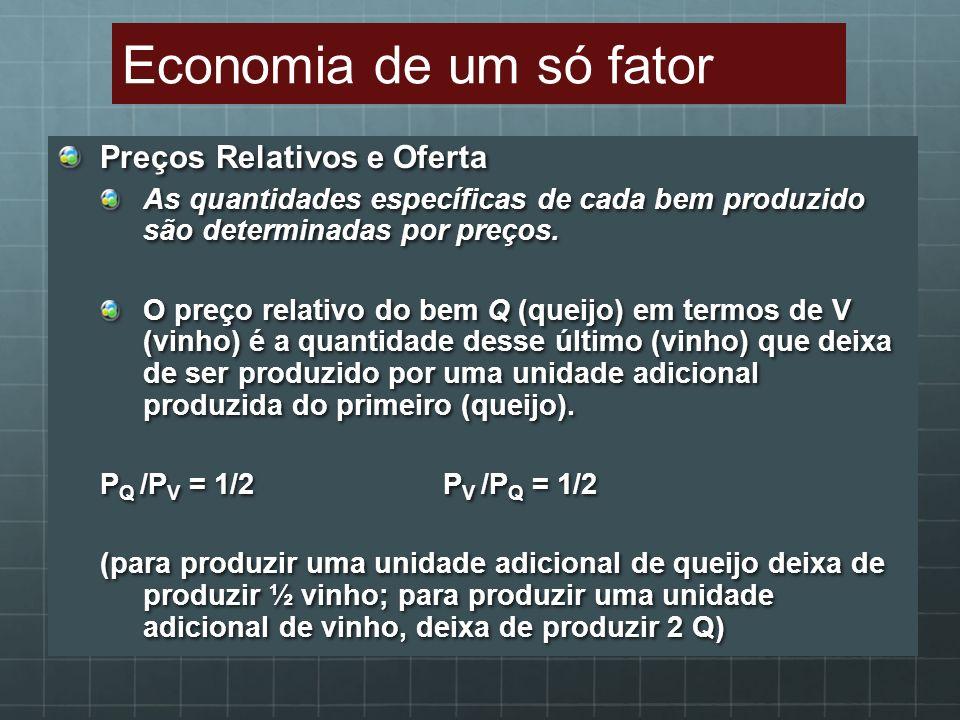 Preços Relativos e Oferta As quantidades específicas de cada bem produzido são determinadas por preços. O preço relativo do bem Q (queijo) em termos d