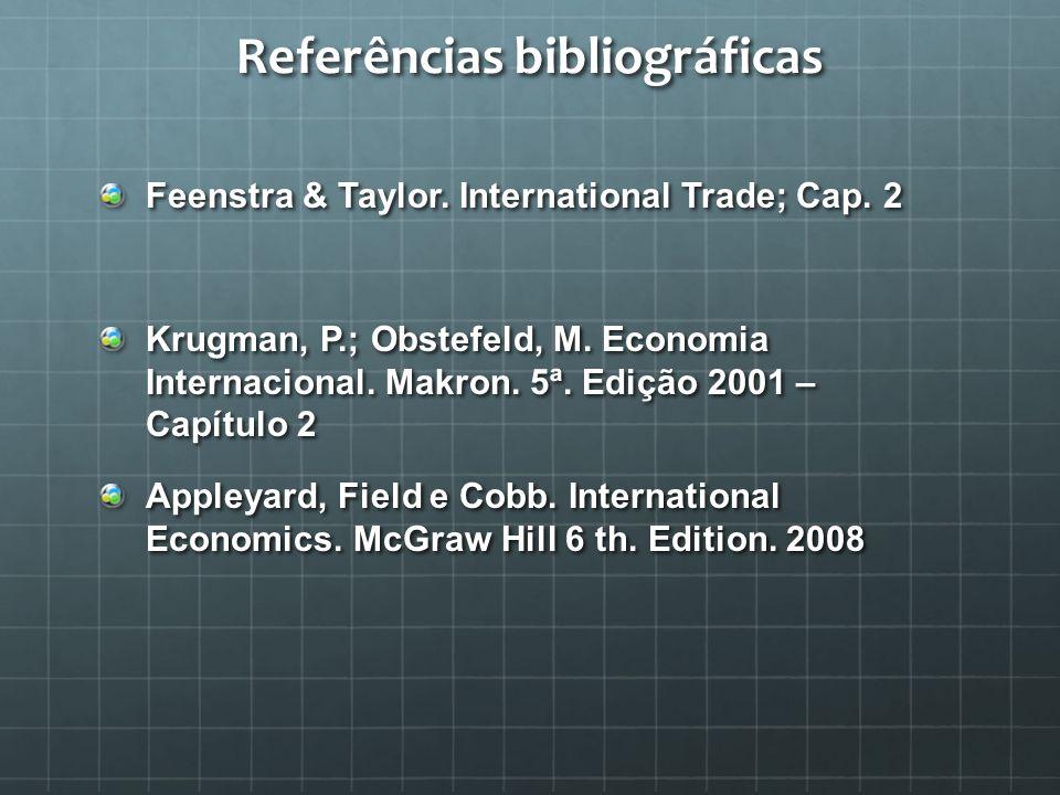 Referências bibliográficas Feenstra & Taylor. International Trade; Cap. 2 Krugman, P.; Obstefeld, M. Economia Internacional. Makron. 5ª. Edição 2001 –