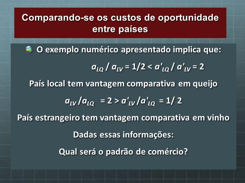 O exemplo numérico apresentado implica que: a LQ / a LV = 1/2 < a' LQ / a' LV = 2 País local tem vantagem comparativa em queijo a LV /a LQ = 2 > a' LV
