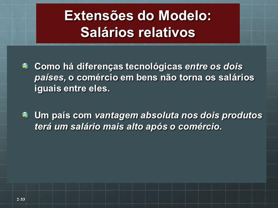 2-33 Como há diferenças tecnológicas entre os dois países, o comércio em bens não torna os salários iguais entre eles. Um país com vantagem absoluta n
