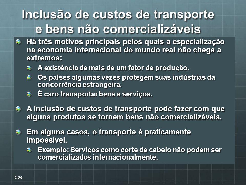 2-36 Inclusão de custos de transporte e bens não comercializáveis Há três motivos principais pelos quais a especialização na economia internacional do