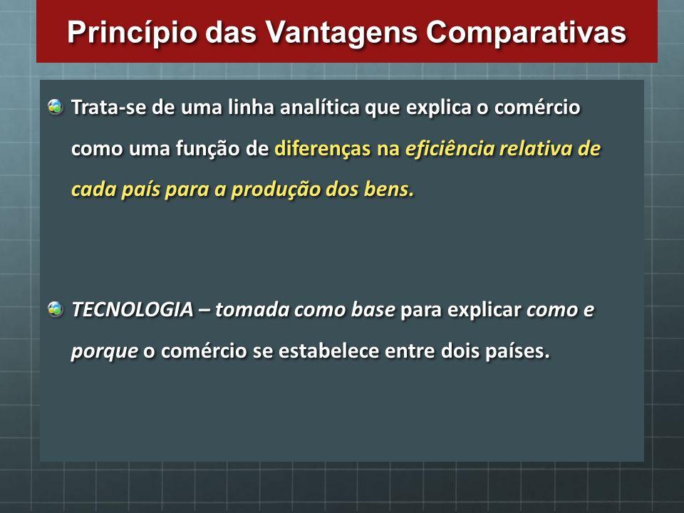 Princípio das Vantagens Comparativas Trata-se de uma linha analítica que explica o comércio como uma função de diferenças na eficiência relativa de ca