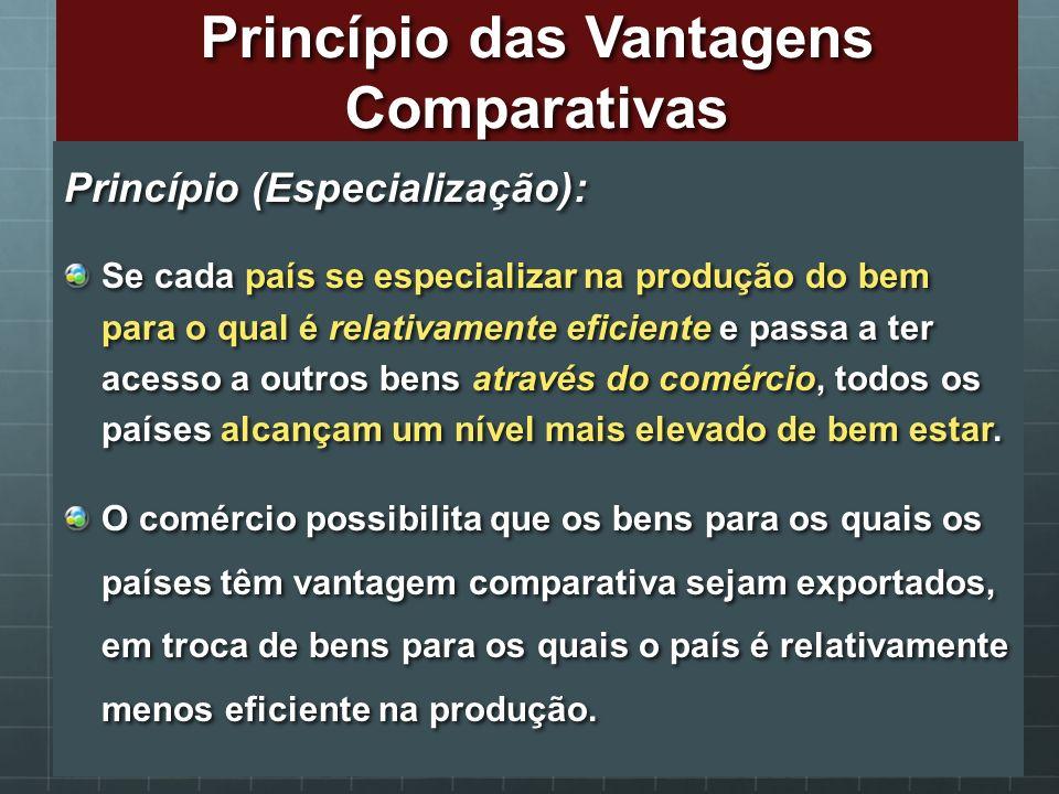 Princípio das Vantagens Comparativas Princípio: O comércio possibilita que os bens para os quais os países têm vantagem comparativa sejam exportados, em troca de bens para os quais o país é relativamente menos eficiente na produção.
