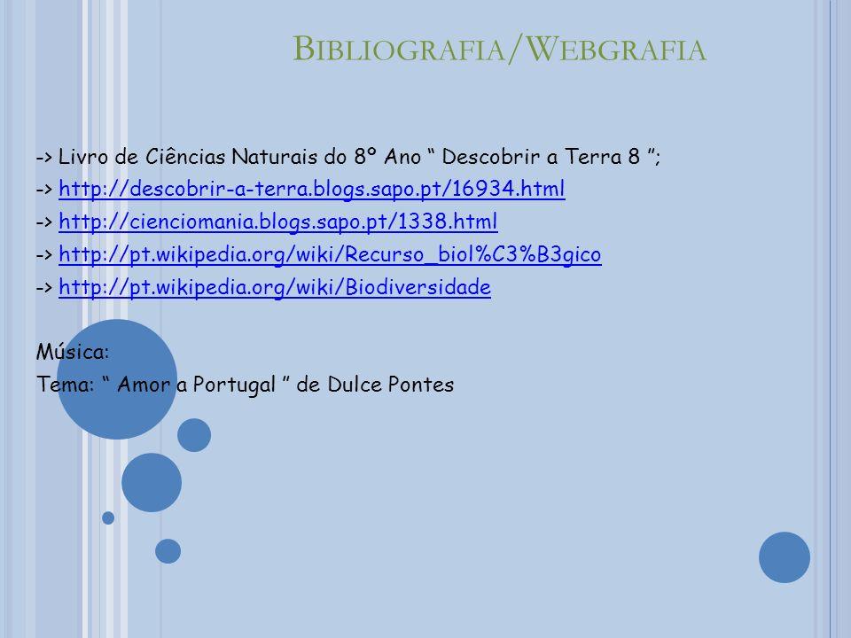 B IBLIOGRAFIA /W EBGRAFIA -> Livro de Ciências Naturais do 8º Ano Descobrir a Terra 8 ; -> http://descobrir-a-terra.blogs.sapo.pt/16934.htmlhttp://descobrir-a-terra.blogs.sapo.pt/16934.html -> http://cienciomania.blogs.sapo.pt/1338.htmlhttp://cienciomania.blogs.sapo.pt/1338.html -> http://pt.wikipedia.org/wiki/Recurso_biol%C3%B3gicohttp://pt.wikipedia.org/wiki/Recurso_biol%C3%B3gico -> http://pt.wikipedia.org/wiki/Biodiversidadehttp://pt.wikipedia.org/wiki/Biodiversidade Música: Tema: Amor a Portugal de Dulce Pontes