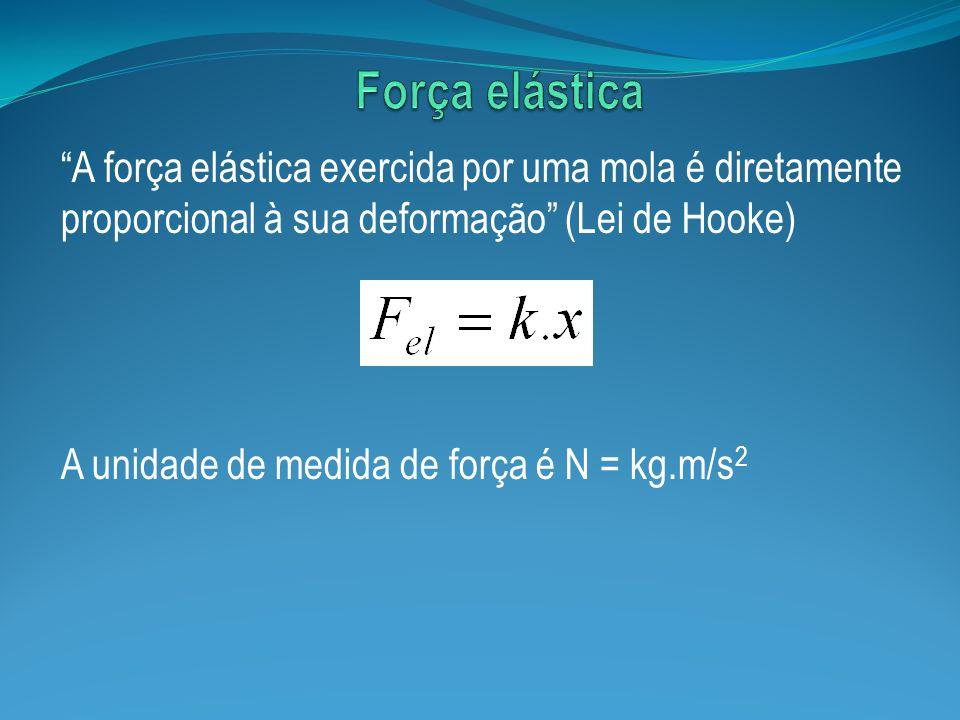 A força elástica exercida por uma mola é diretamente proporcional à sua deformação (Lei de Hooke) A unidade de medida de força é N = kg.m/s 2
