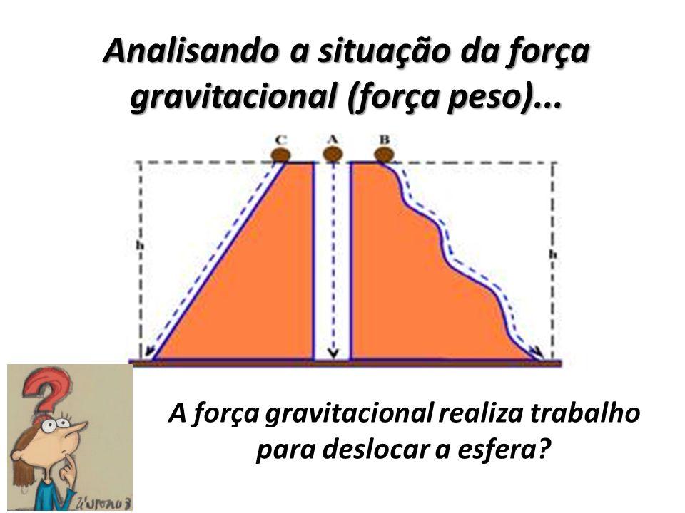 Analisando a situação da força gravitacional (força peso)... A força gravitacional realiza trabalho para deslocar a esfera?