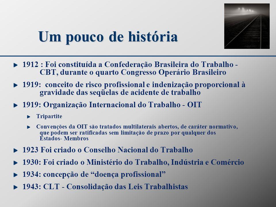 Um pouco de história 1912 : Foi constituída a Confederação Brasileira do Trabalho - CBT, durante o quarto Congresso Operário Brasileiro 1919: conceito