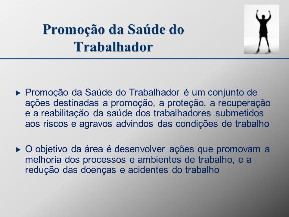 Promoção da Saúde do Trabalhador Promoção da Saúde do Trabalhador é um conjunto de ações destinadas a promoção, a proteção, a recuperação e a reabilit