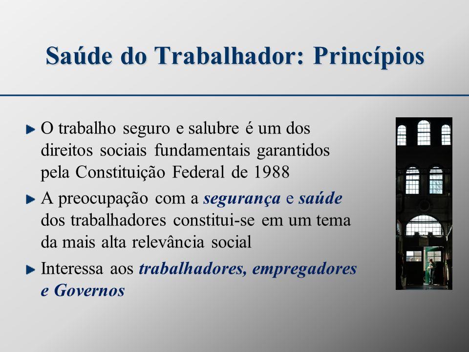 Saúde do Trabalhador: Princípios O trabalho seguro e salubre é um dos direitos sociais fundamentais garantidos pela Constituição Federal de 1988 A pre