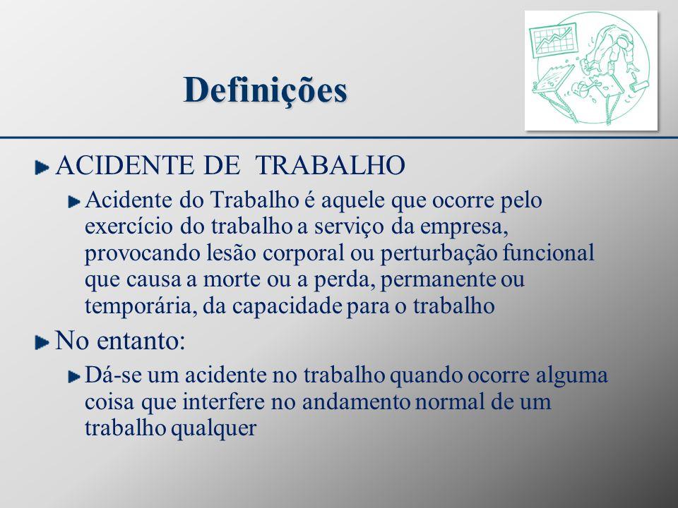 Definições ACIDENTE DE TRABALHO Acidente do Trabalho é aquele que ocorre pelo exercício do trabalho a serviço da empresa, provocando lesão corporal ou