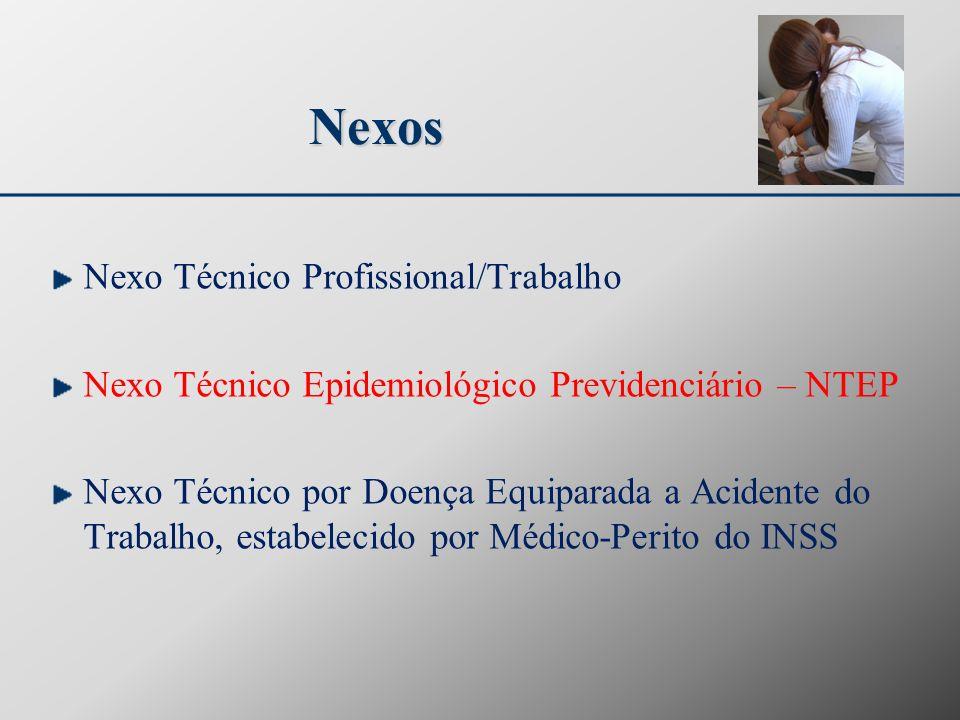 Nexos Nexo Técnico Profissional/Trabalho Nexo Técnico Epidemiológico Previdenciário – NTEP Nexo Técnico por Doença Equiparada a Acidente do Trabalho,