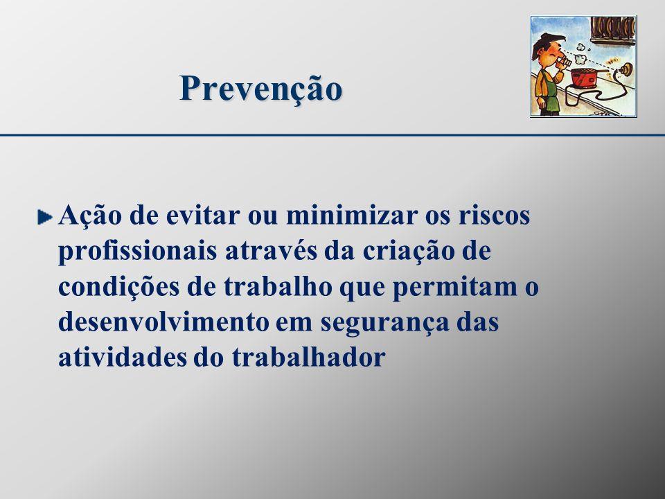 Prevenção Ação de evitar ou minimizar os riscos profissionais através da criação de condições de trabalho que permitam o desenvolvimento em segurança
