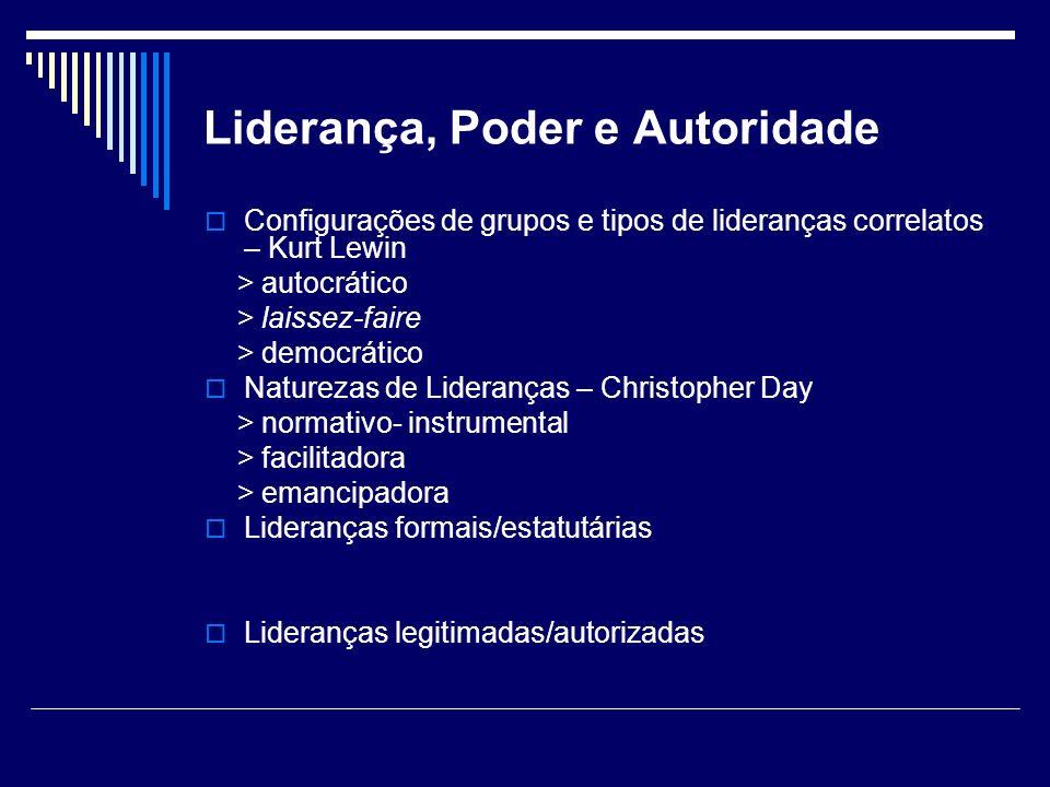 Liderança, Poder e Autoridade Configurações de grupos e tipos de lideranças correlatos – Kurt Lewin > autocrático > laissez-faire > democrático Nature