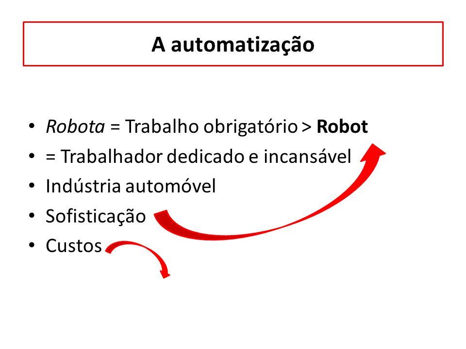 A automatização Robota = Trabalho obrigatório > Robot = Trabalhador dedicado e incansável Indústria automóvel Sofisticação Custos