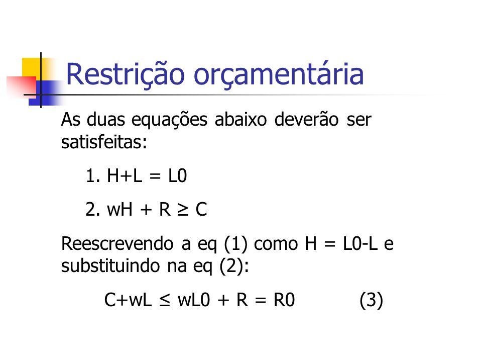 Restrição orçamentária As duas equações abaixo deverão ser satisfeitas: 1. H+L = L0 2. wH + R C Reescrevendo a eq (1) como H = L0-L e substituindo na