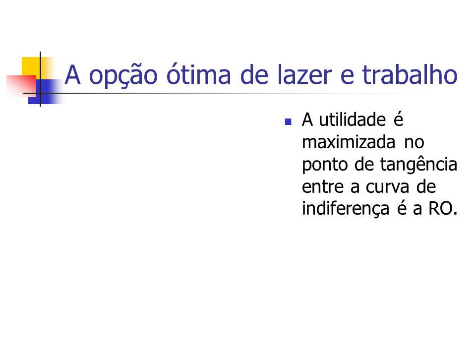 A opção ótima de lazer e trabalho A utilidade é maximizada no ponto de tangência entre a curva de indiferença é a RO.