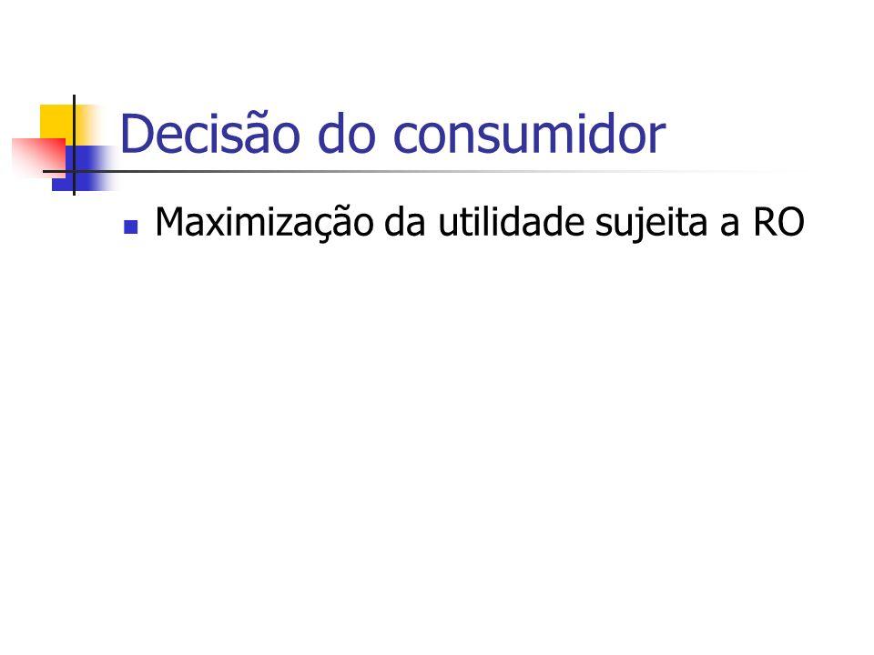 Decisão do consumidor Maximização da utilidade sujeita a RO