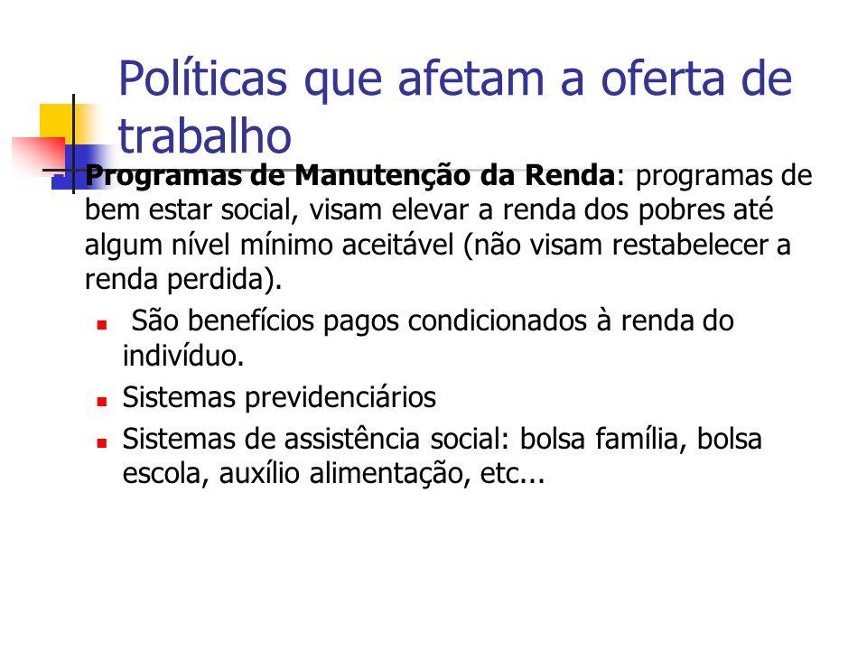Políticas que afetam a oferta de trabalho Programas de Manutenção da Renda: programas de bem estar social, visam elevar a renda dos pobres até algum n