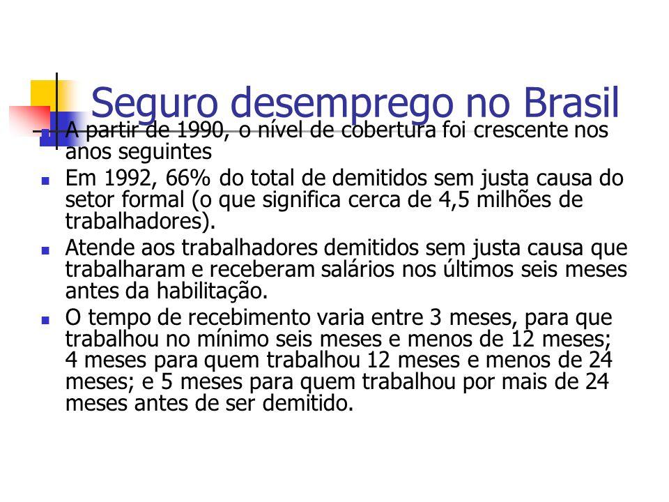 Seguro desemprego no Brasil A partir de 1990, o nível de cobertura foi crescente nos anos seguintes Em 1992, 66% do total de demitidos sem justa causa