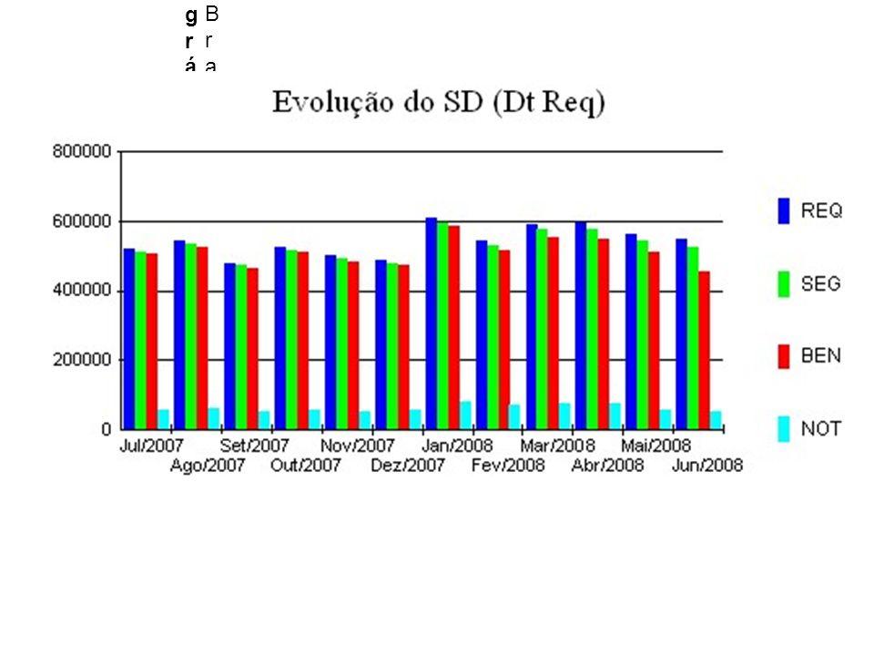 Geográfico: Geográfico: BrasilBrasil Setorial: Setorial: Total Total