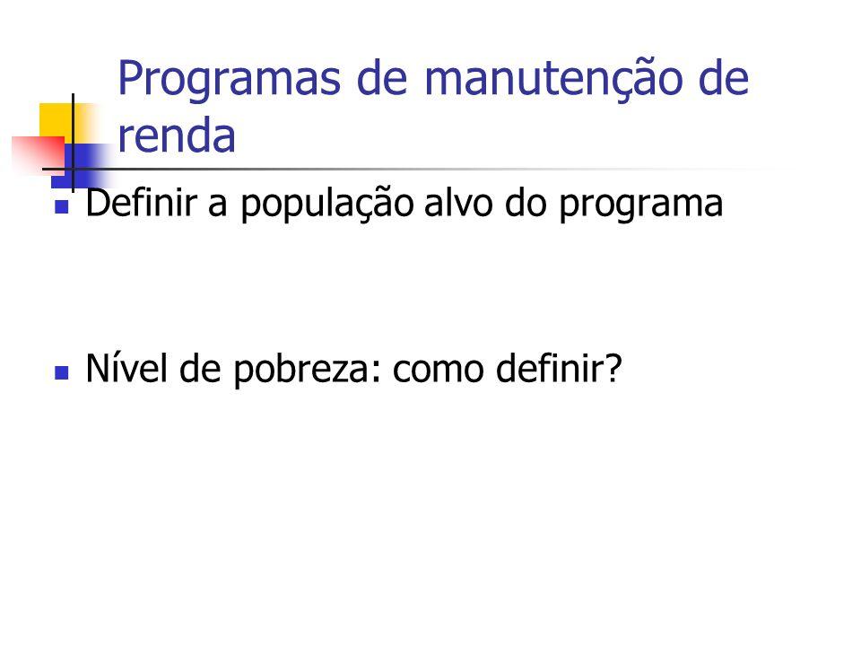 Programas de manutenção de renda Definir a população alvo do programa Nível de pobreza: como definir?
