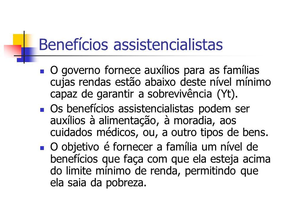 Benefícios assistencialistas O governo fornece auxílios para as famílias cujas rendas estão abaixo deste nível mínimo capaz de garantir a sobrevivênci